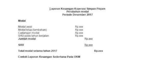 Contoh Laporan Keuangan Perubahan Modal