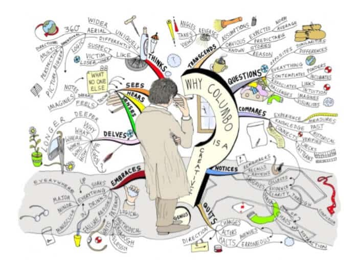 Contoh Mind Mapping