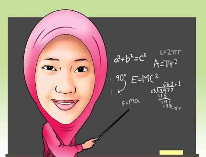 Gambar Karikatur Muslimah