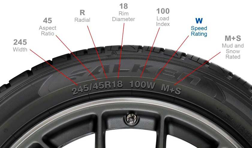 How To Understand The Tire Sizes