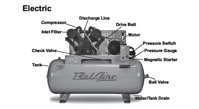 Fix Air Compressor