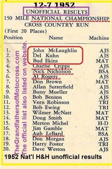 1952 12-7 d10a RESULTS Natl H&H, 4th Cripps, Nicholson, Rogers, Mueller