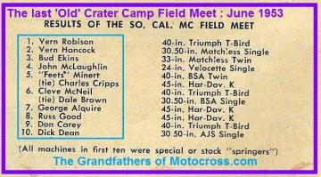 1953 6-0cy 3 RESULTS, Robison, Hancock, B. Ekins, McLaughlin, Minert, Cripps at Old Crater Camp