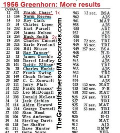 1956 a15 Greenhorn RESULTS, F. Chase, N. Reeves, B. Smith, Hockie,