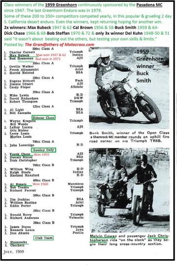 1959 Greenhorn a21 Bubeck, Howseman, F. Chase, A. Rogers, Shamrocks MC