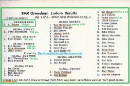 1960 Greenhorn r25a RESULTS, A. Rogers, N. Fergus, N. Nicholson, Howseman