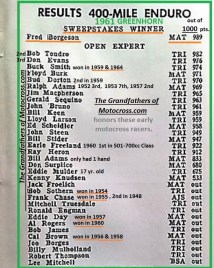 1961 Greenhorn 29 Borgeson wins & RESULTS
