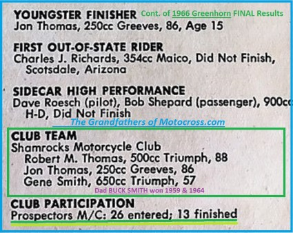 1966 r40a Greenhorn, RESULTS, Shamrocks MC Prospectors MC