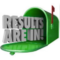 Results Are In Green Metal Mailbox 3d Words