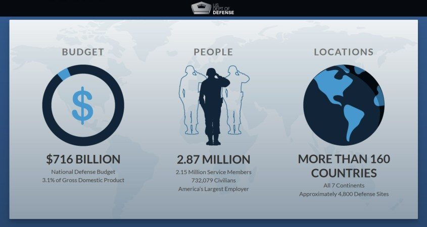 pentagon locations 160 countries