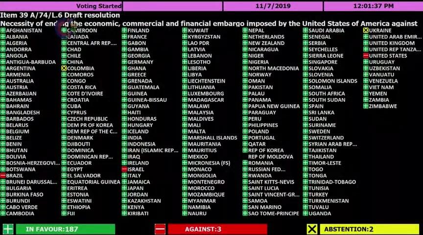 UN vote US blockade Cuba 2019