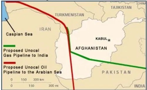 Afghanistan pipeline oil gas