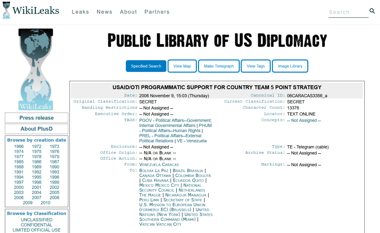 WikiLeaks USAID OTI Venezuela regime change 5 point strategy