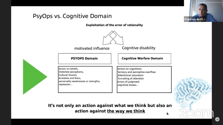 NATO cognitive warfare psyops