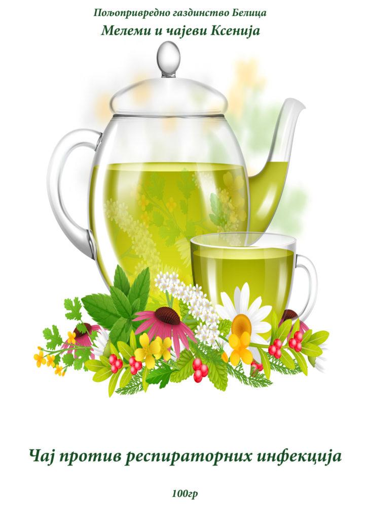 чај против респираторних инфекција