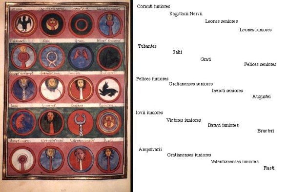 Roman Shield Designs