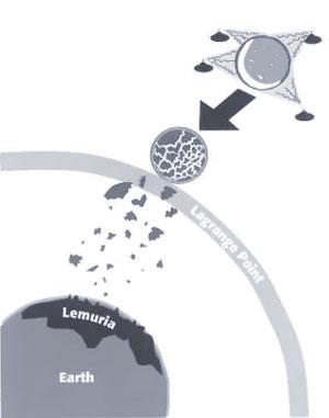 La destrucción de Lemuria