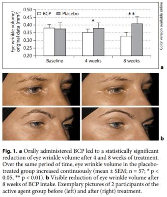 補充膠原蛋白粉可以減少皺紋