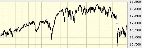 stock-market-crash-2015