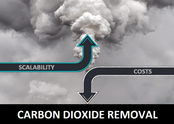 the costs and scalability of removing carbon dioxide from the air