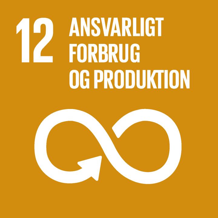 The Green Oak klimapolitik med verdensmål nr 12