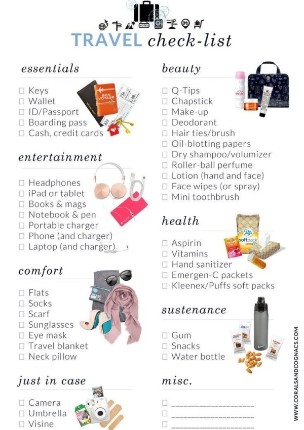 The Jetsetters Check-List For Any Trip