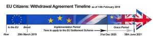 Brexit Information for Employers and Grooms in the Equine Industry - EU Citizens living in the UK