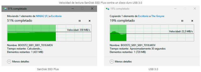 SanDisk SSD Plus review y prueba de rendimiento en español