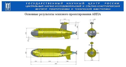 Nuclear Submarine Designer