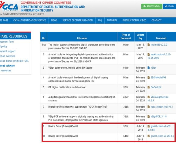 Vietnam Government Certification Authority
