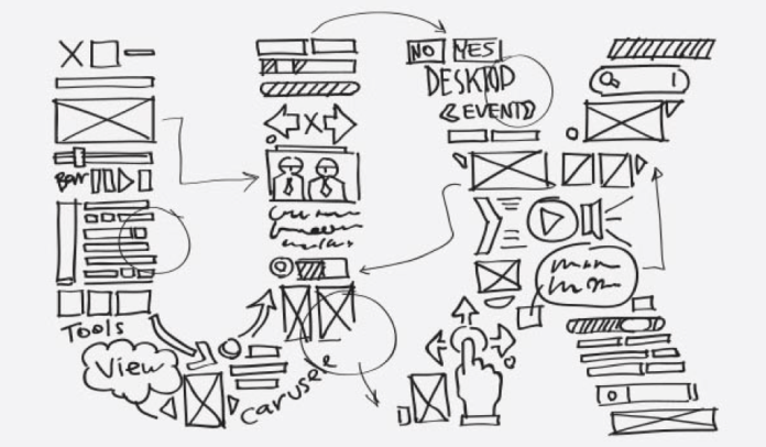 5 Questions To Make You a Great UX Leader