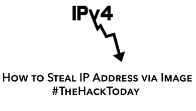 Photo of How to Steal IP Address via Image