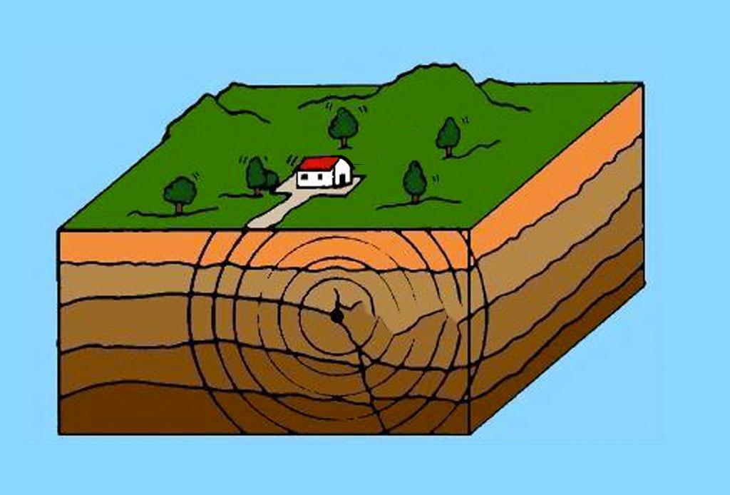 Consejos para que un niño entienda que pasó en el terremoto - terremoto