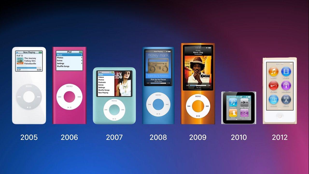 ¿Recuerdas el iPod? Así es como este aparato revolucionó el mundo