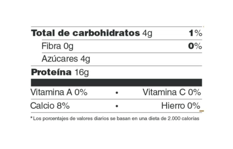 Aprende a leer las etiquetas de tus alimentos favoritos como un experto - 15