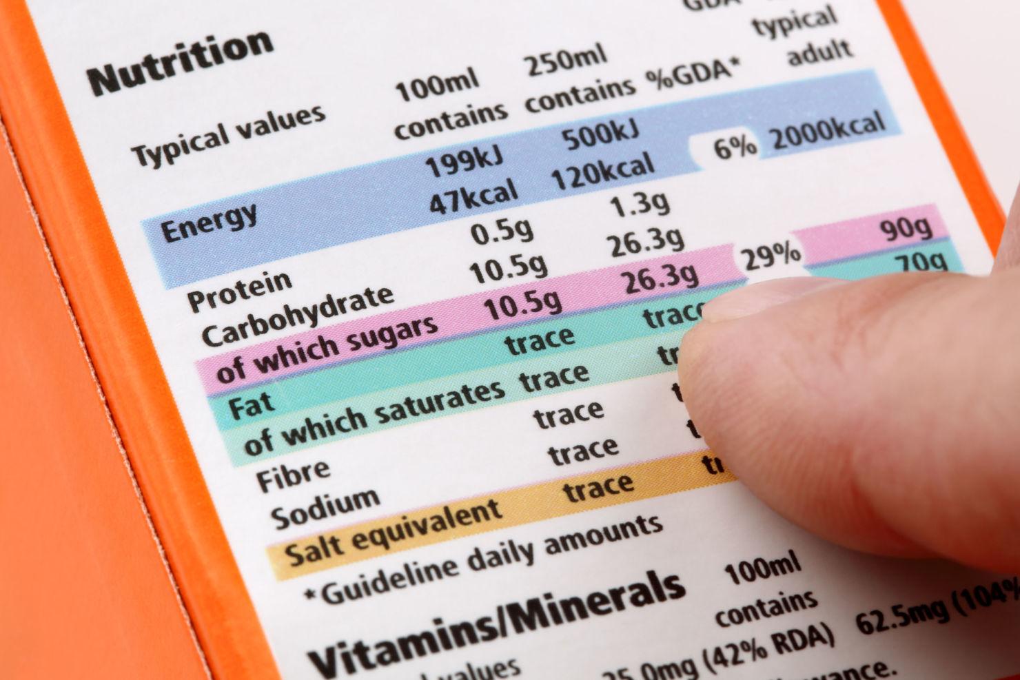 Aprende a leer las etiquetas de tus alimentos favoritos como un experto