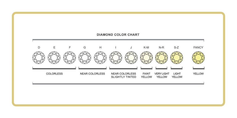 Aquí te decimos las cuatro C's para comprar el mejor diamante - comprar-un-buen-diamante-3