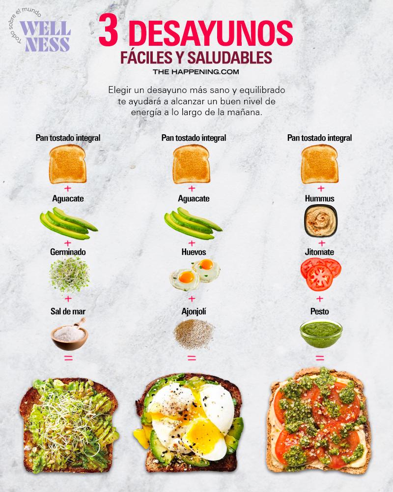 ¡Desayunos healthy y rápidos! - desayunos-wellness