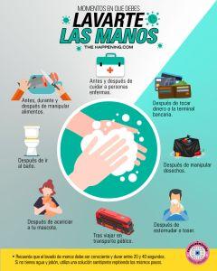 Momentos en los que debes lavarte las manos
