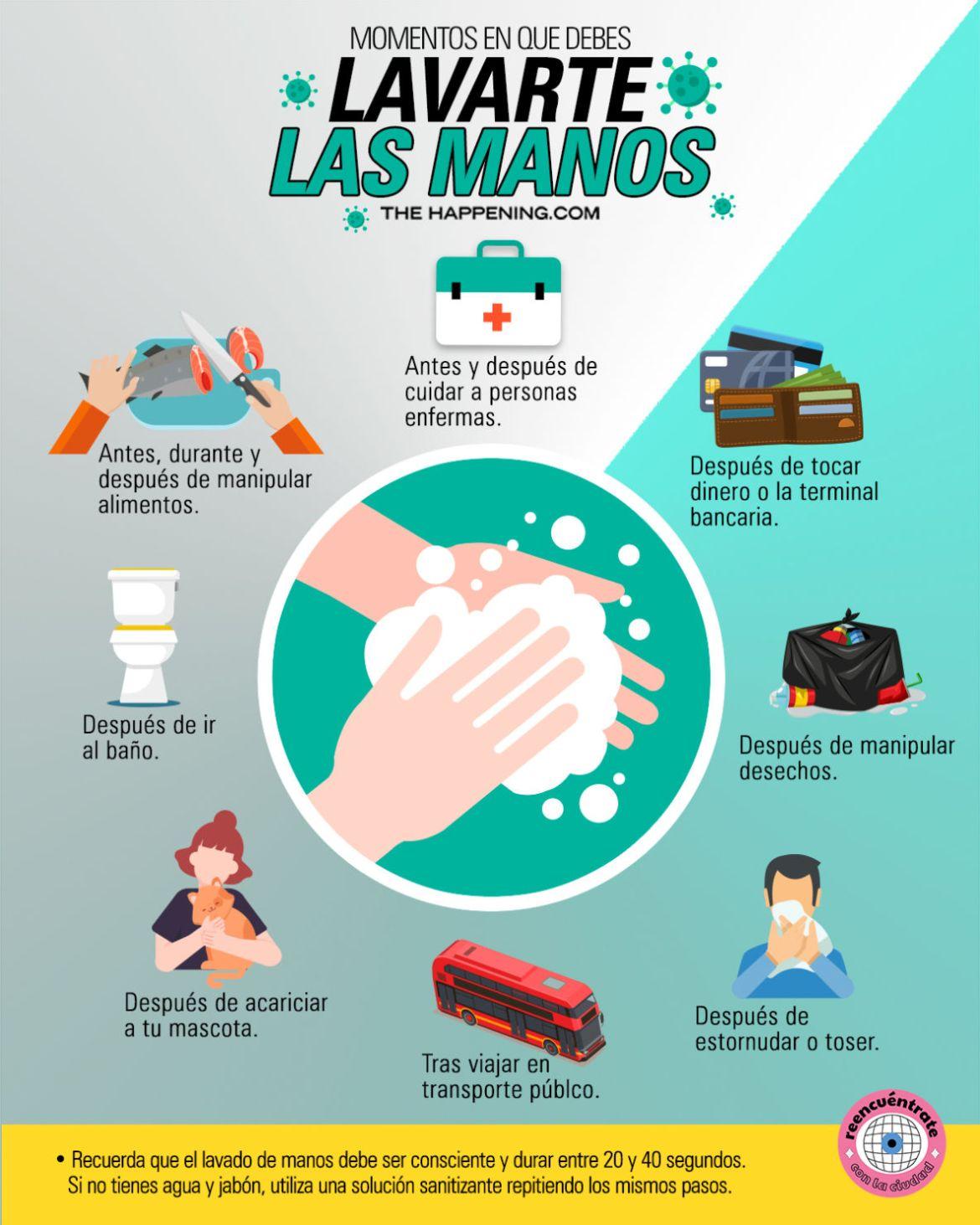 Momentos en los que debes lavarte las manos - lavartelasmanos