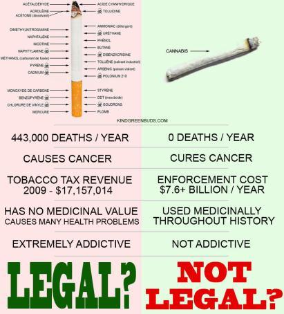 tobacco-vs-cannabis