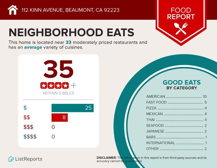 12 Kinn Avenue Beaumont CA 92223 local Eats