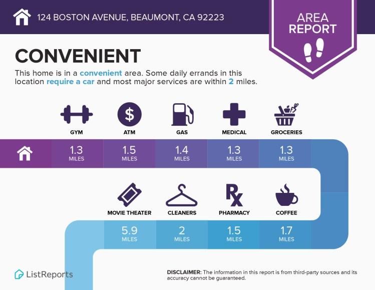 124 Boston Avenue Beaumont CA 92223 Convenient location