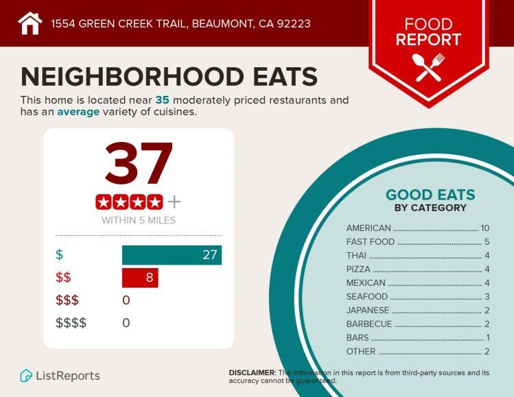 1554 Green Creek Beaumont CA 92223 Neighborhood Eats