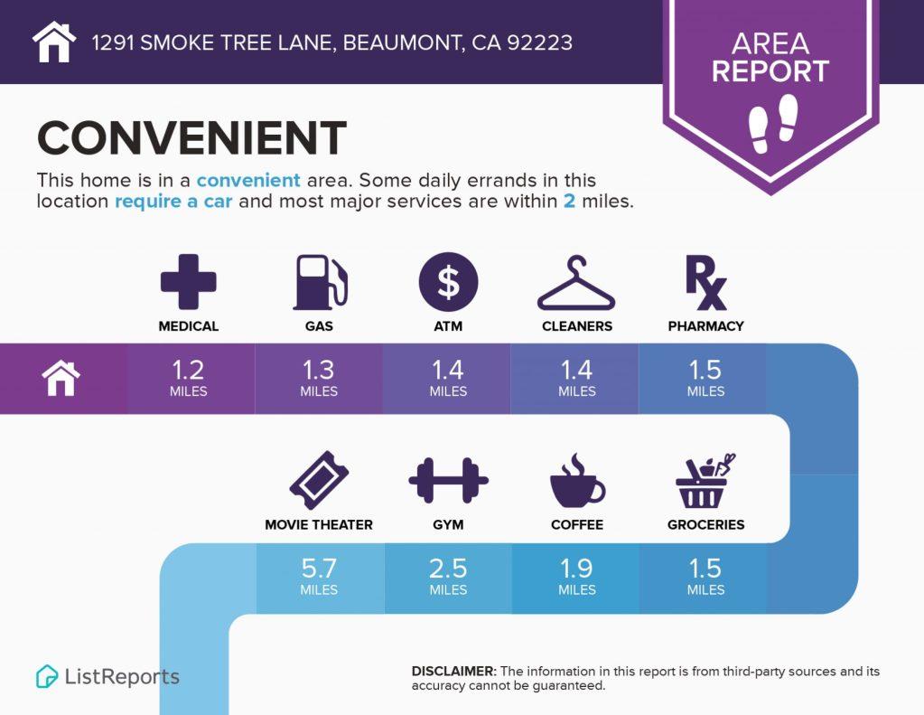 1291 Smoke Tree Lane Beaumont CA 92223