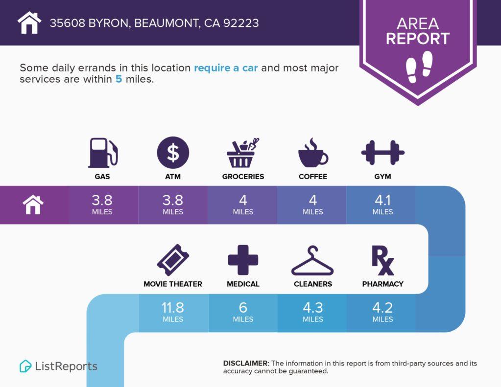 35608 BYRON TRAIL BEAUMONT CA 92223
