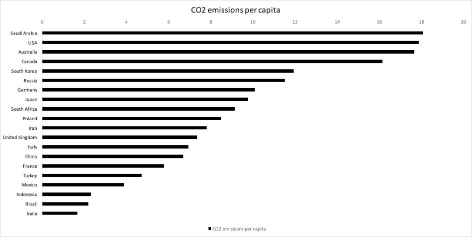 ../CO2.jpg