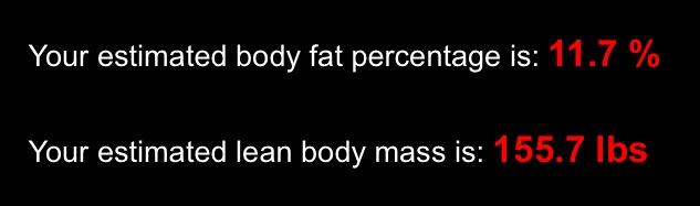 Reverse Diet Bodyfat