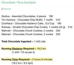 Chocolate Run Analysis