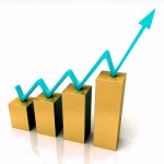 Gold Bar Chart Shows Budget Versus Actual